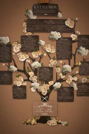Wedding Wednesday: Unique seating charts