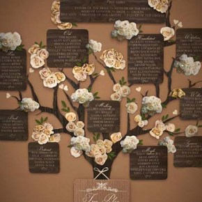 Wedding Wednesday: Unique seatingcharts